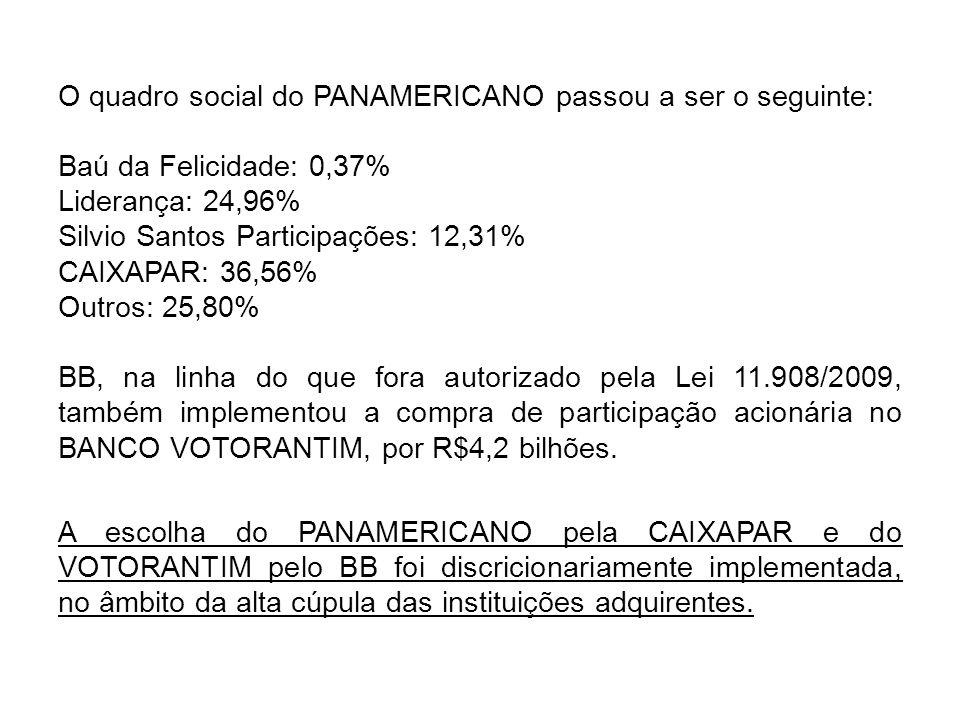 O quadro social do PANAMERICANO passou a ser o seguinte:
