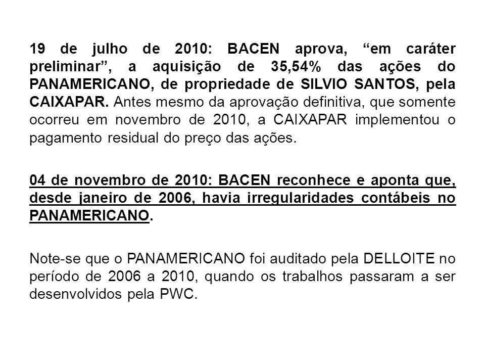 19 de julho de 2010: BACEN aprova, em caráter preliminar , a aquisição de 35,54% das ações do PANAMERICANO, de propriedade de SILVIO SANTOS, pela CAIXAPAR.