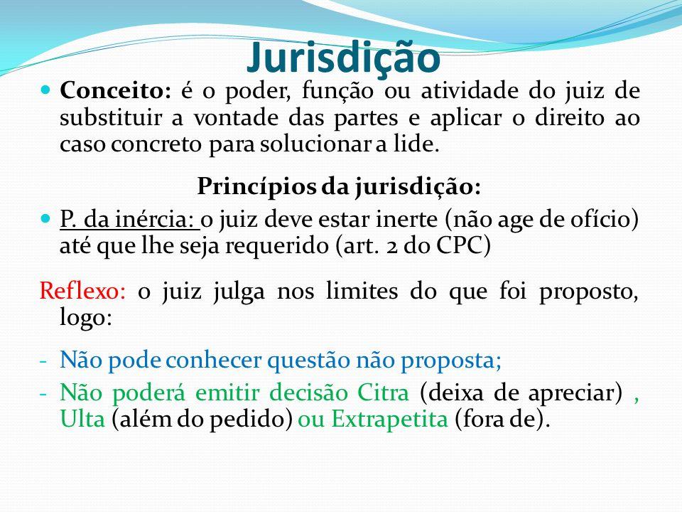 Princípios da jurisdição: