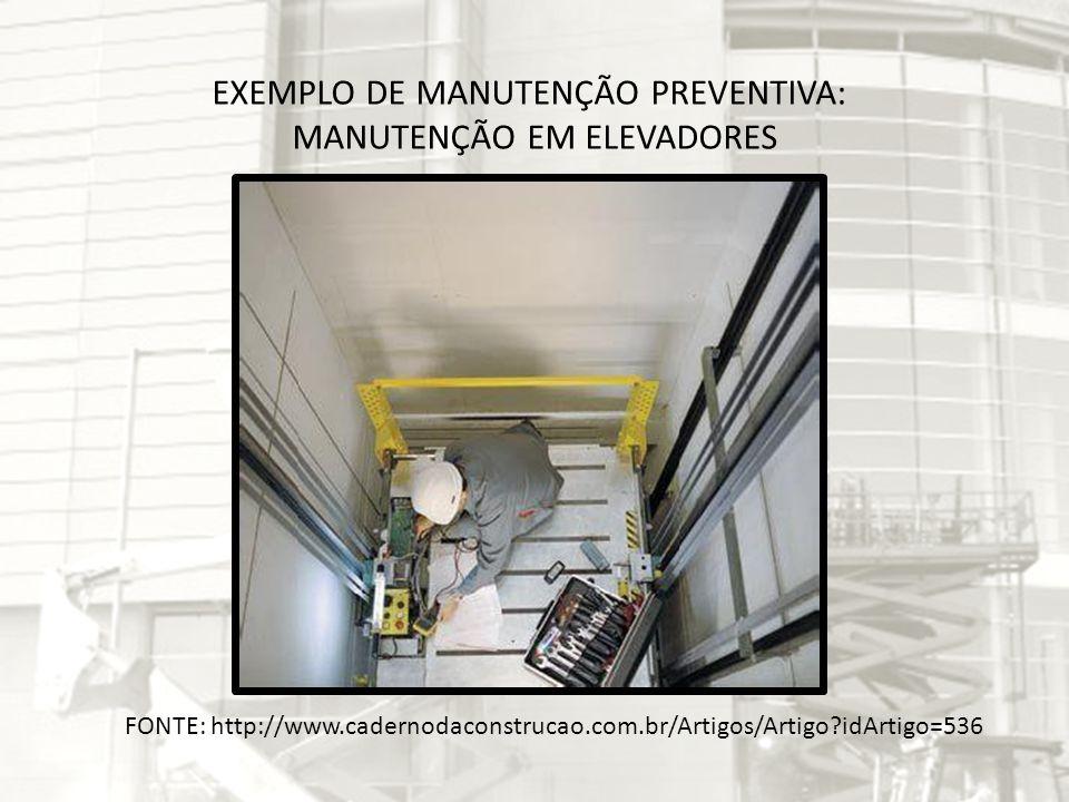 EXEMPLO DE MANUTENÇÃO PREVENTIVA: MANUTENÇÃO EM ELEVADORES