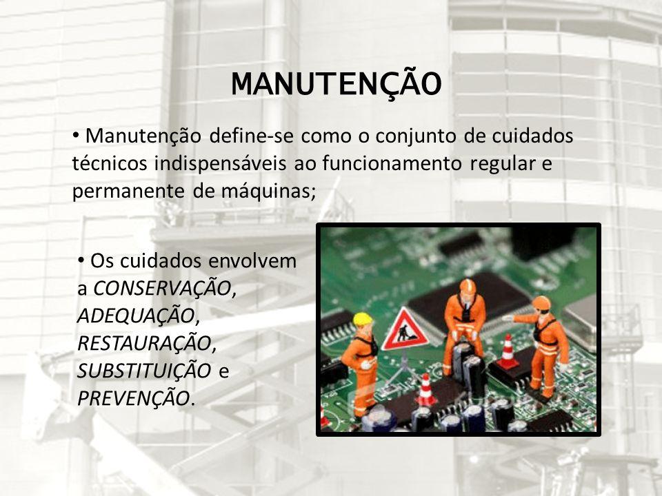 MANUTENÇÃO Manutenção define-se como o conjunto de cuidados técnicos indispensáveis ao funcionamento regular e permanente de máquinas;