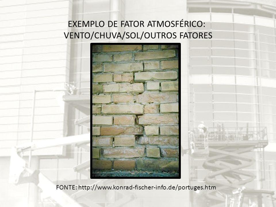 EXEMPLO DE FATOR ATMOSFÉRICO: VENTO/CHUVA/SOL/OUTROS FATORES