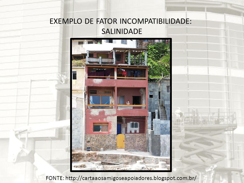 EXEMPLO DE FATOR INCOMPATIBILIDADE: