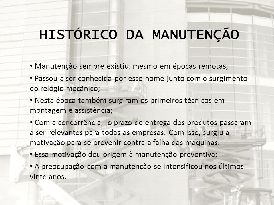 HISTÓRICO DA MANUTENÇÃO