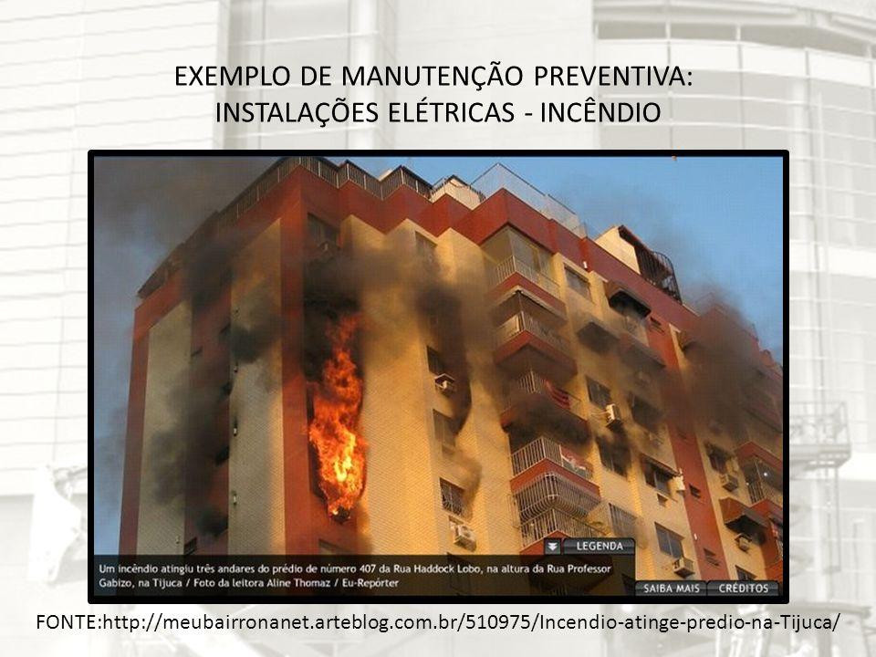EXEMPLO DE MANUTENÇÃO PREVENTIVA: INSTALAÇÕES ELÉTRICAS - INCÊNDIO