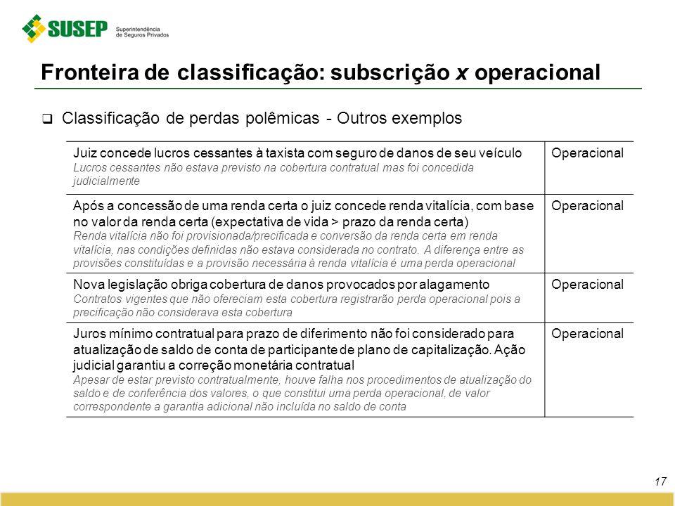 Fronteira de classificação: subscrição x operacional