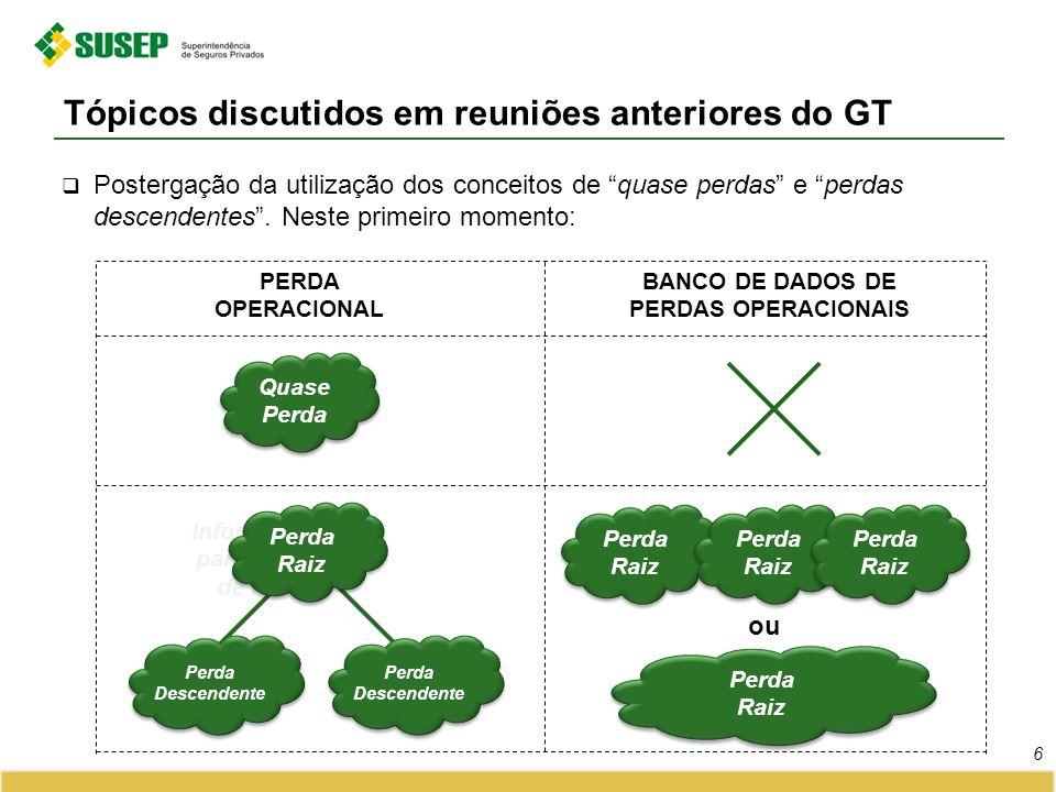Tópicos discutidos em reuniões anteriores do GT