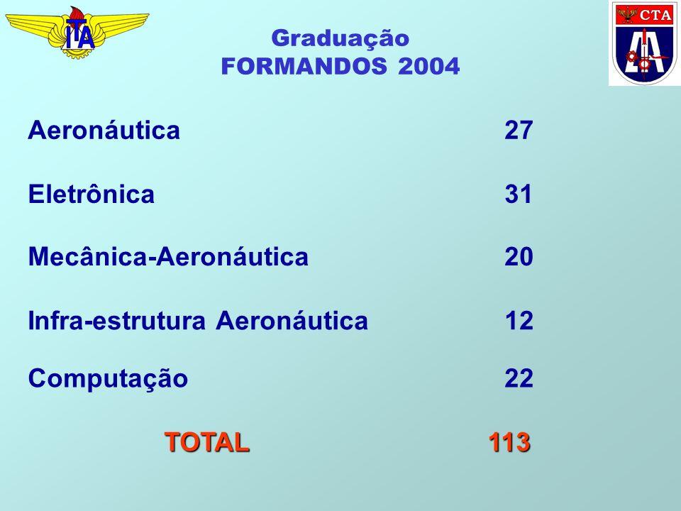 Mecânica-Aeronáutica 20