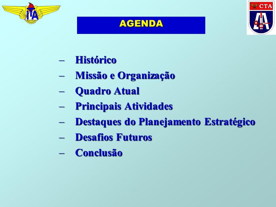 Principais Atividades Destaques do Planejamento Estratégico