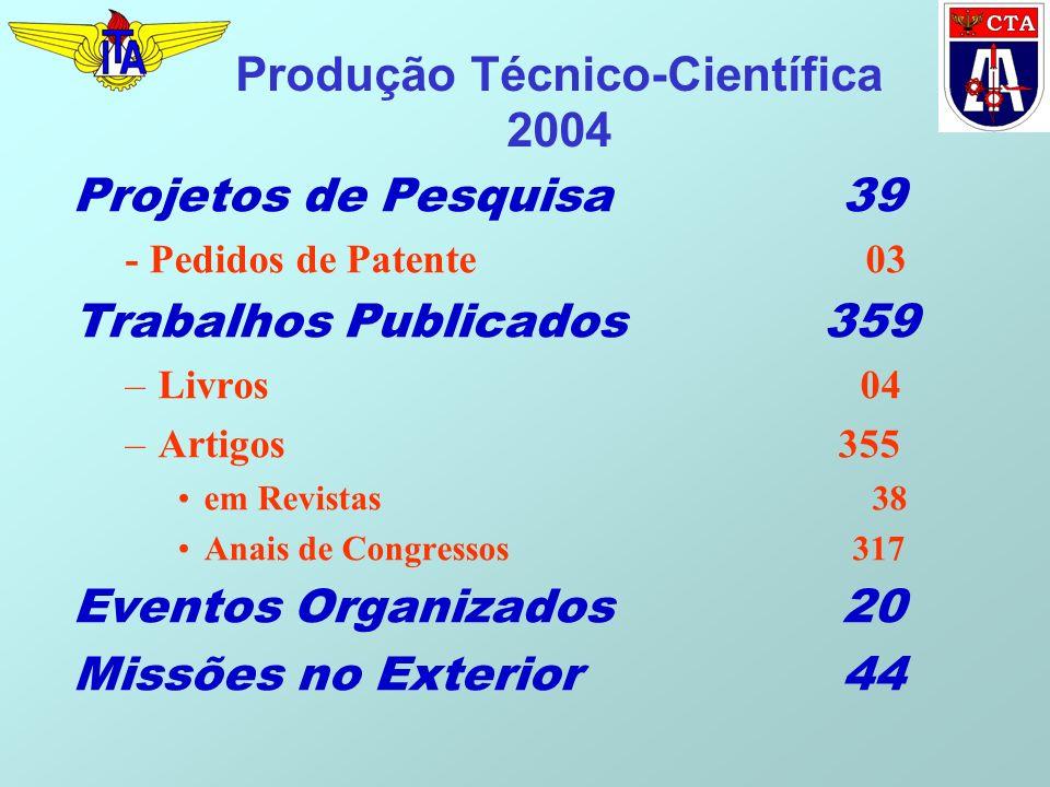 Produção Técnico-Científica 2004