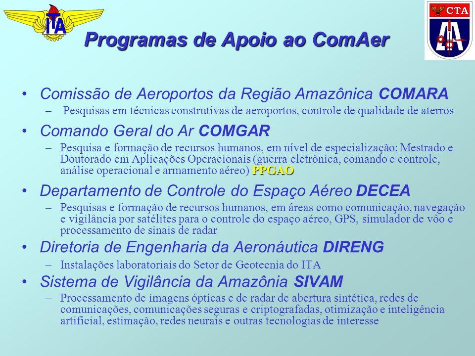 Programas de Apoio ao ComAer