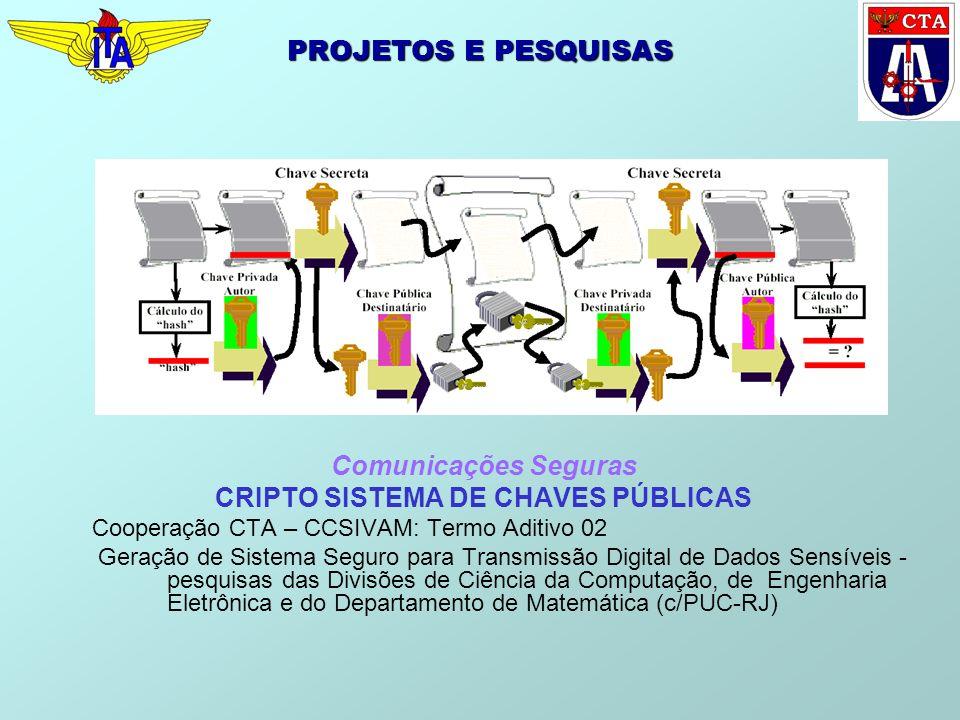 CRIPTO SISTEMA DE CHAVES PÚBLICAS