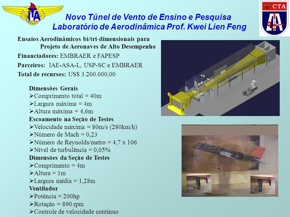 Novo Túnel de Vento de Ensino e Pesquisa