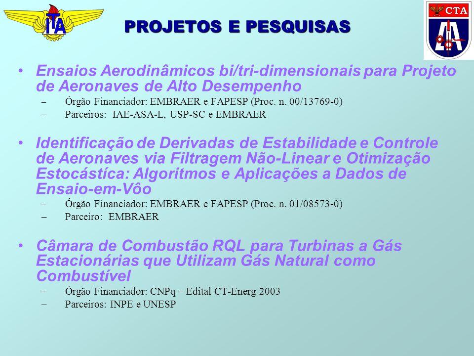 PROJETOS E PESQUISAS Ensaios Aerodinâmicos bi/tri-dimensionais para Projeto de Aeronaves de Alto Desempenho.