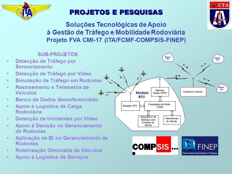 Projeto FVA CMI-17 (ITA/FCMF-COMPSIS-FINEP)