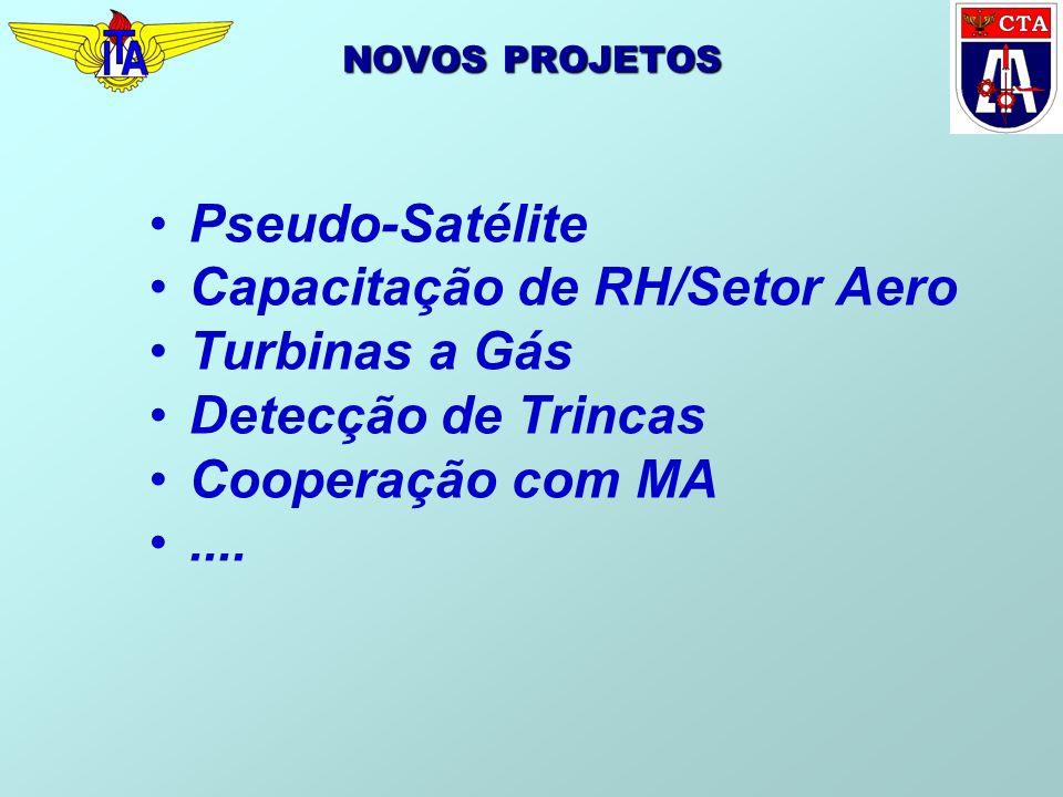 Capacitação de RH/Setor Aero Turbinas a Gás Detecção de Trincas