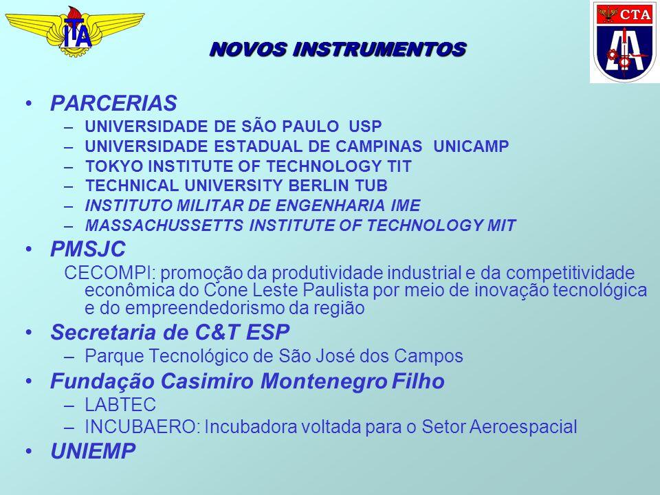 Fundação Casimiro Montenegro Filho