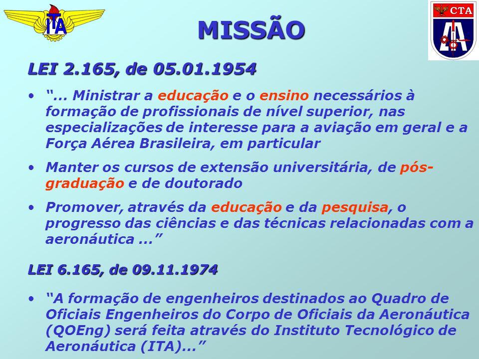 MISSÃO LEI 2.165, de 05.01.1954.