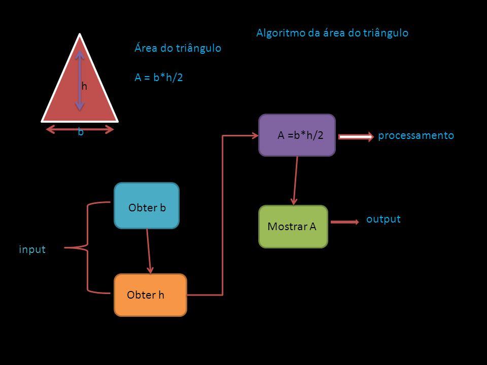 Algoritmo da área do triângulo
