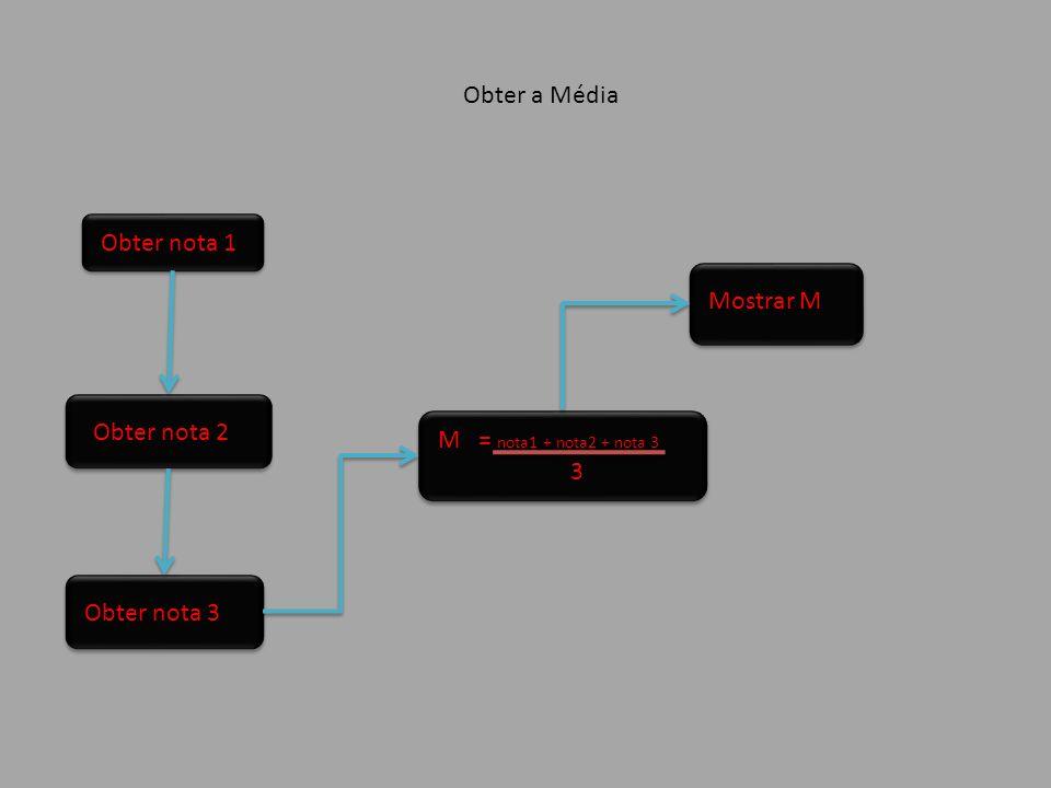 Obter a Média Obter nota 1 Mostrar M Obter nota 2 M = nota1 + nota2 + nota 3 3 Obter nota 3