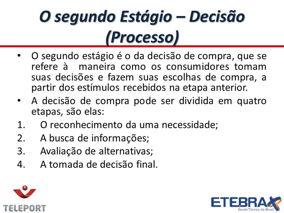 O segundo Estágio – Decisão (Processo)