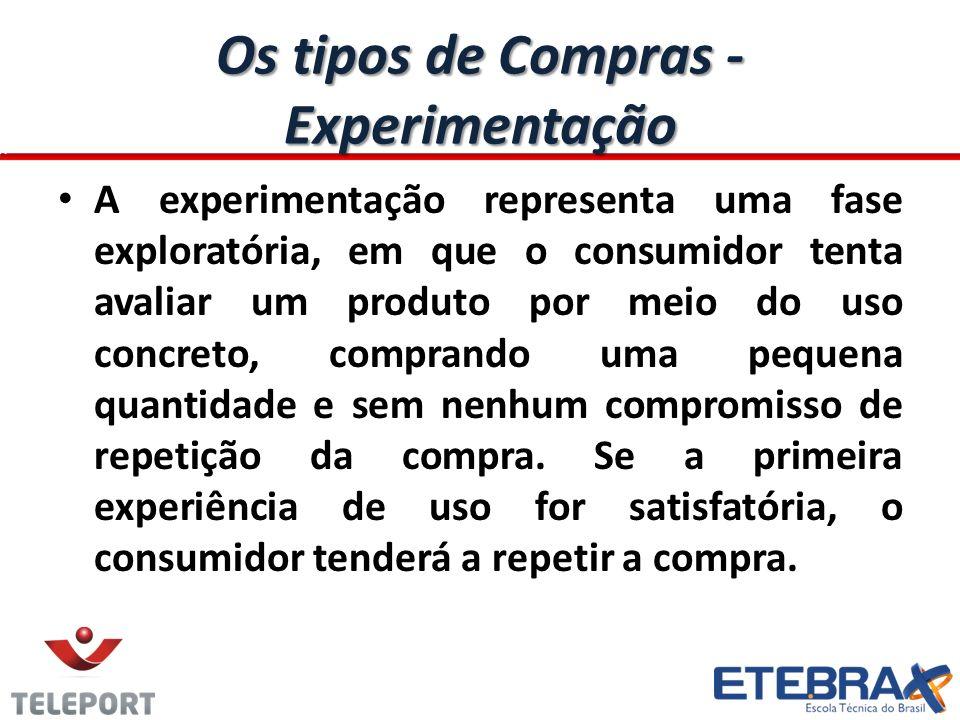 Os tipos de Compras - Experimentação
