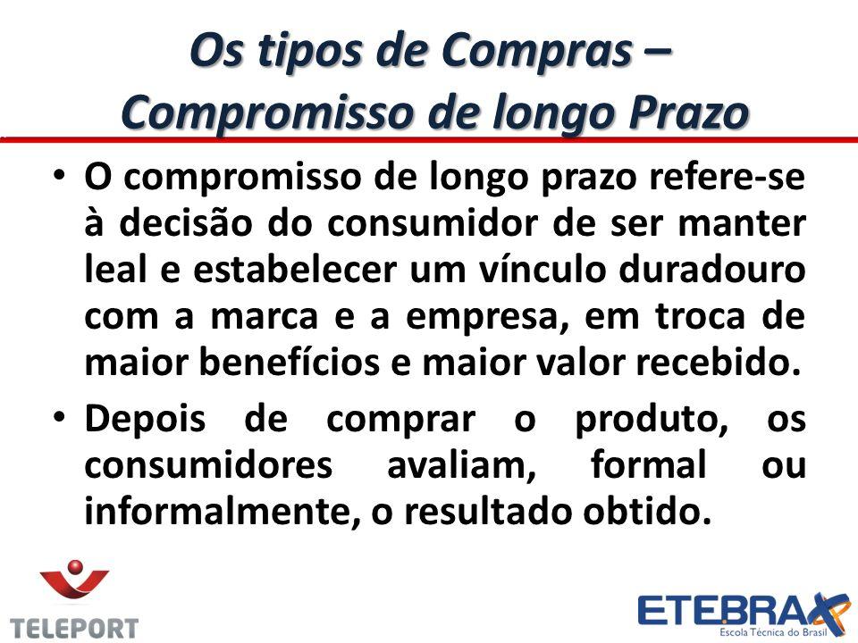 Os tipos de Compras – Compromisso de longo Prazo