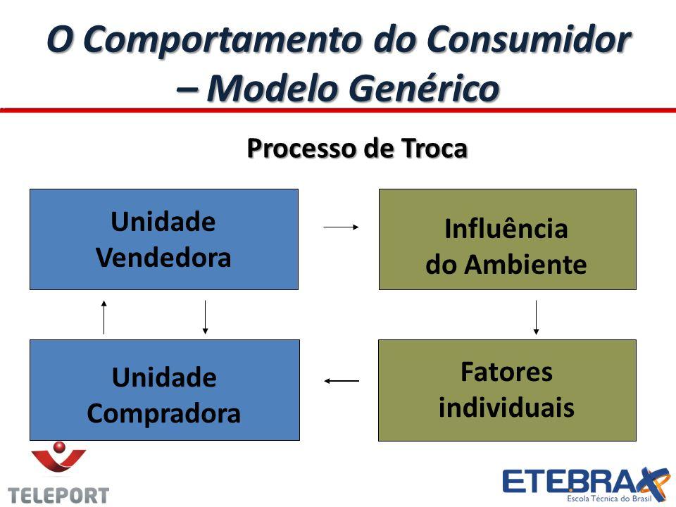 O Comportamento do Consumidor – Modelo Genérico