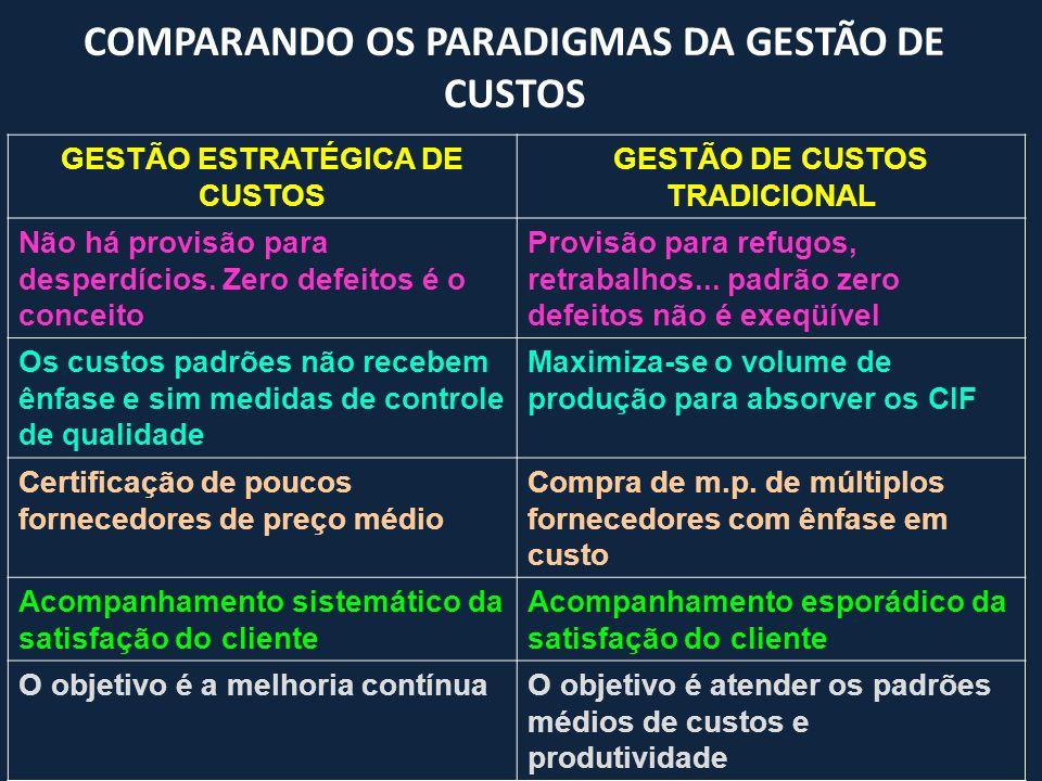 COMPARANDO OS PARADIGMAS DA GESTÃO DE CUSTOS