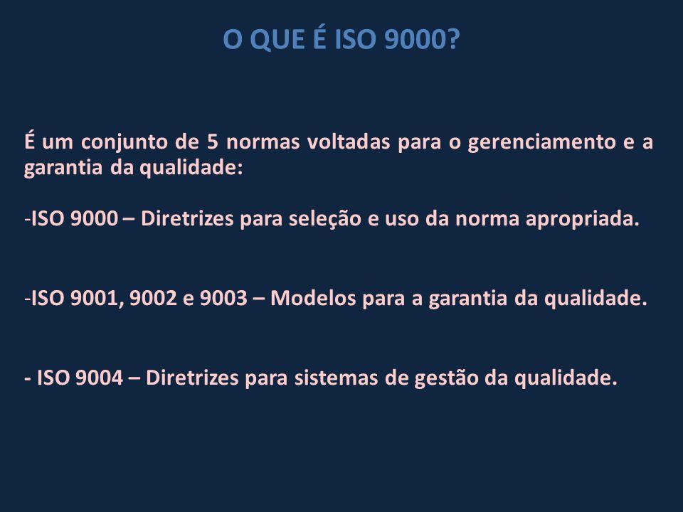 O QUE É ISO 9000 É um conjunto de 5 normas voltadas para o gerenciamento e a garantia da qualidade: