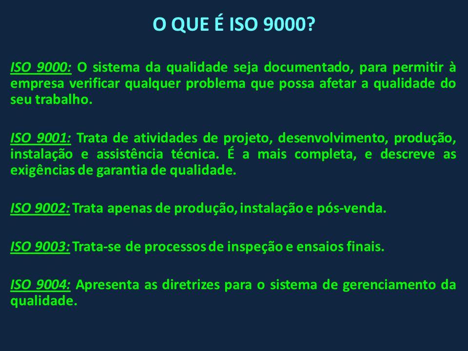 O QUE É ISO 9000