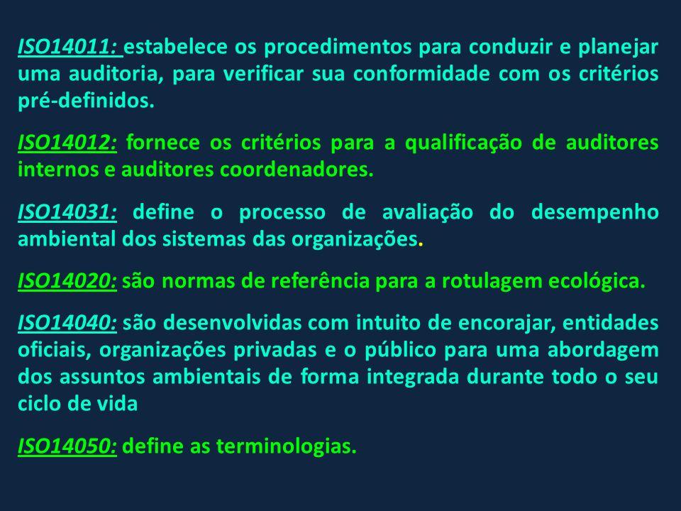 ISO14011: estabelece os procedimentos para conduzir e planejar uma auditoria, para verificar sua conformidade com os critérios pré-definidos.