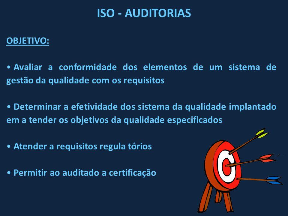 ISO - AUDITORIAS OBJETIVO:
