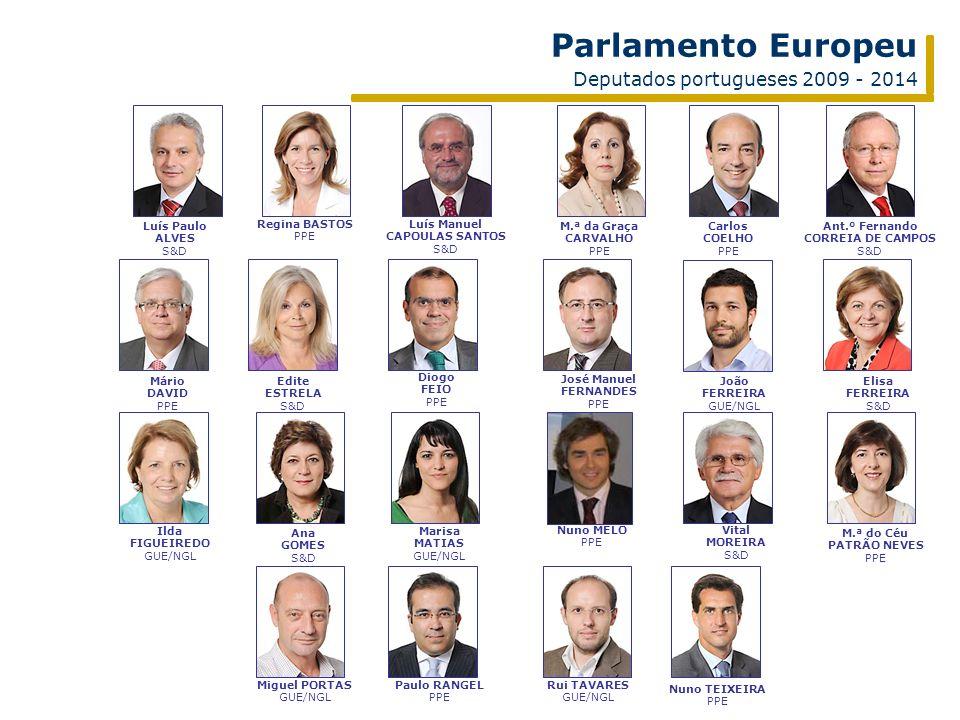 Parlamento Europeu Deputados portugueses 2009 - 2014
