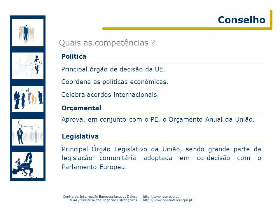 Conselho Quais as competências Política