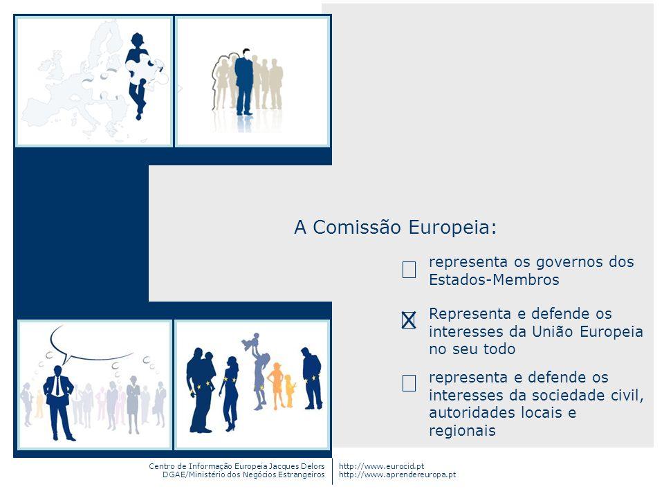 A Comissão Europeia: representa os governos dos Estados-Membros
