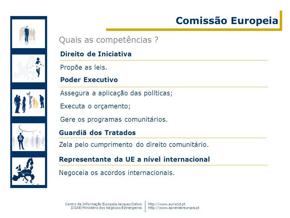 Comissão Europeia Quais as competências Direito de Iniciativa