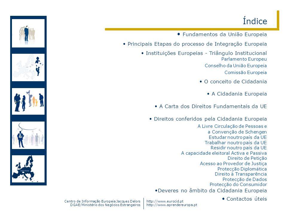 Índice Fundamentos da União Europeia Contactos úteis