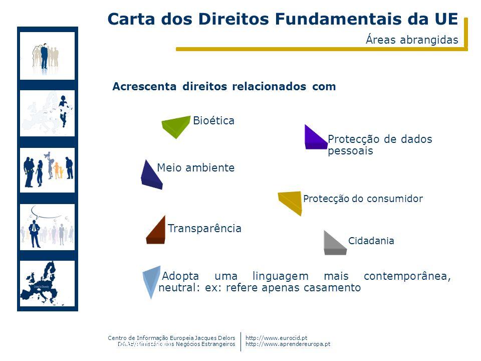Carta dos Direitos Fundamentais da UE Áreas abrangidas
