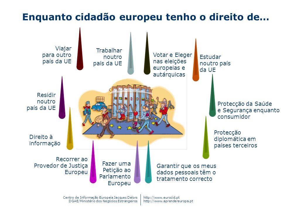 Enquanto cidadão europeu tenho o direito de…