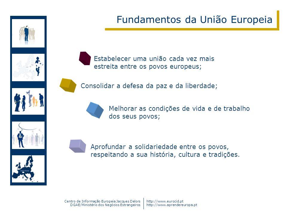 Fundamentos da União Europeia