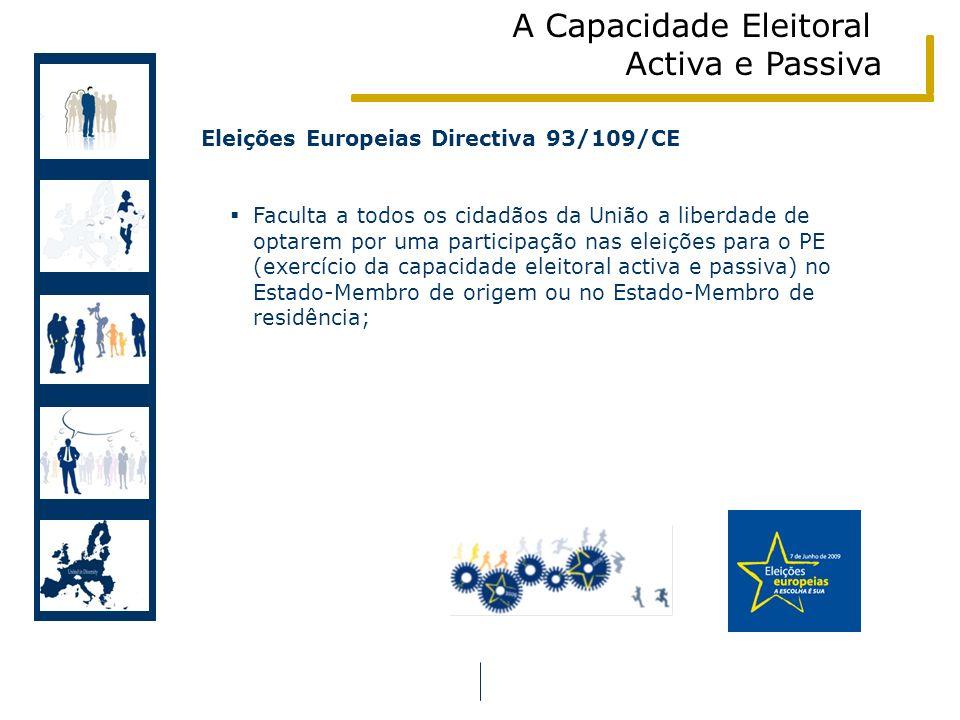 A Capacidade Eleitoral Activa e Passiva