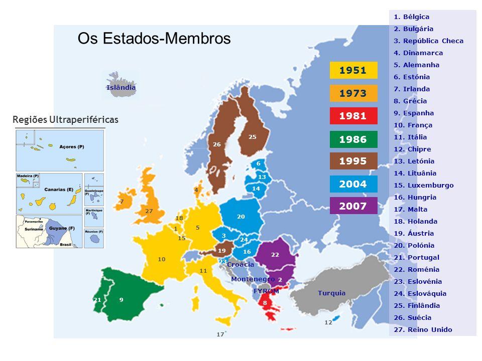 Os Estados-Membros 1951 1973 1981 Regiões Ultraperiféricas 1986 1995