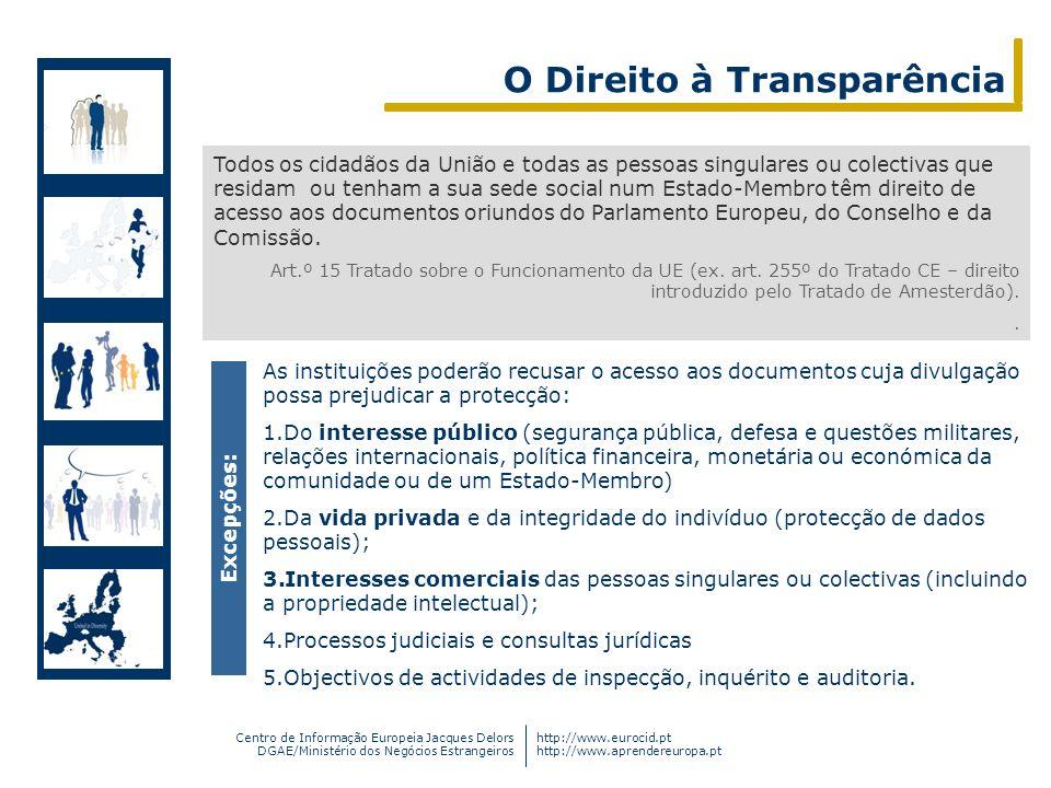 O Direito à Transparência