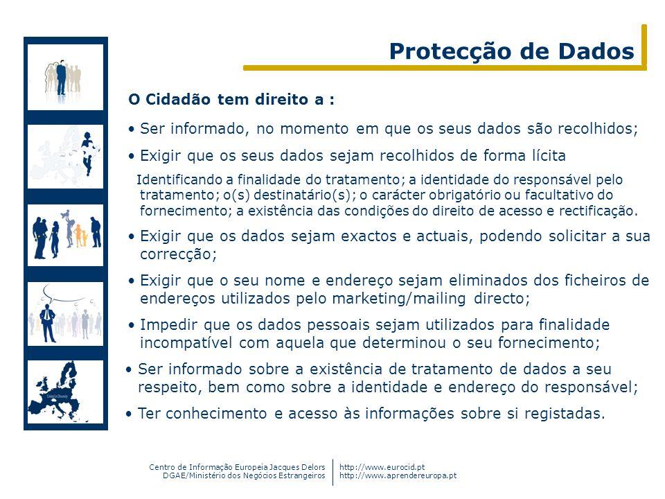Protecção de Dados O Cidadão tem direito a :
