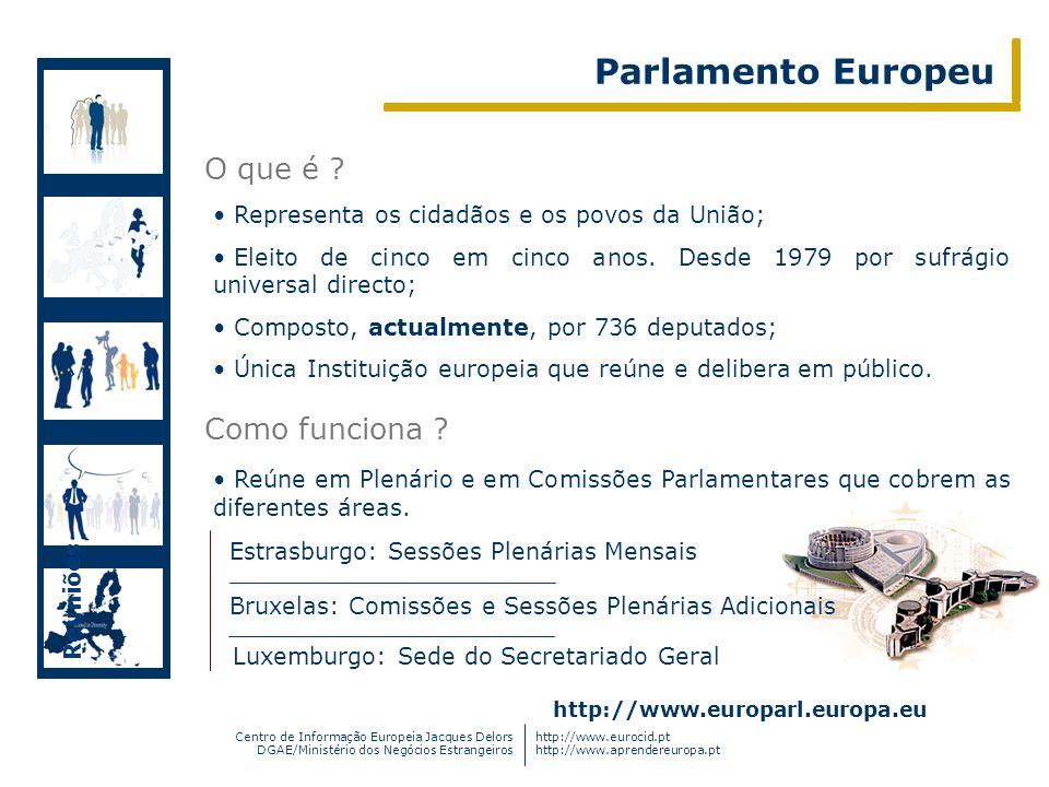 Parlamento Europeu O que é Como funciona