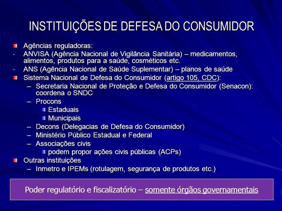 INSTITUIÇÕES DE DEFESA DO CONSUMIDOR
