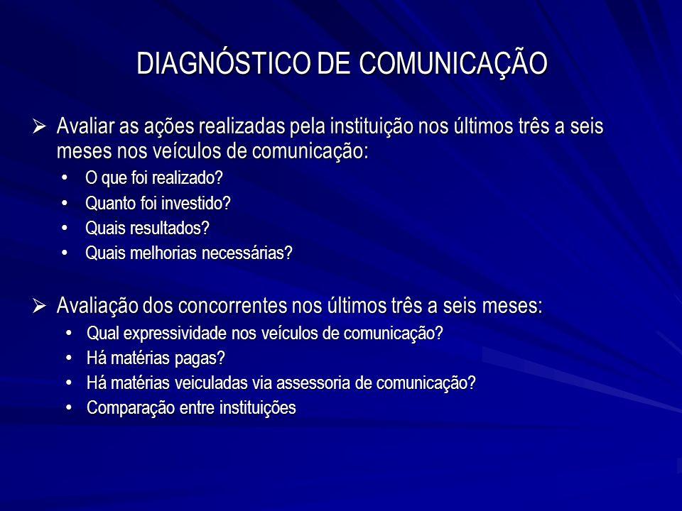 DIAGNÓSTICO DE COMUNICAÇÃO