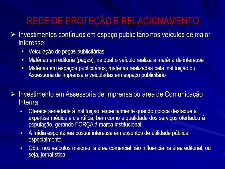REDE DE PROTEÇÃO E RELACIONAMENTO