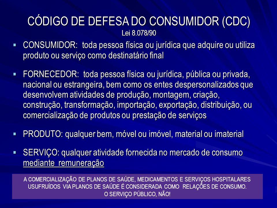 CÓDIGO DE DEFESA DO CONSUMIDOR (CDC) Lei 8.078/90